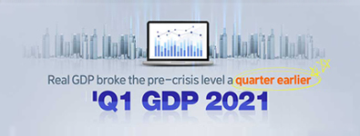 Real GDP broke the pre-crisis level a quarter earlier 'Q1 GDP 2021